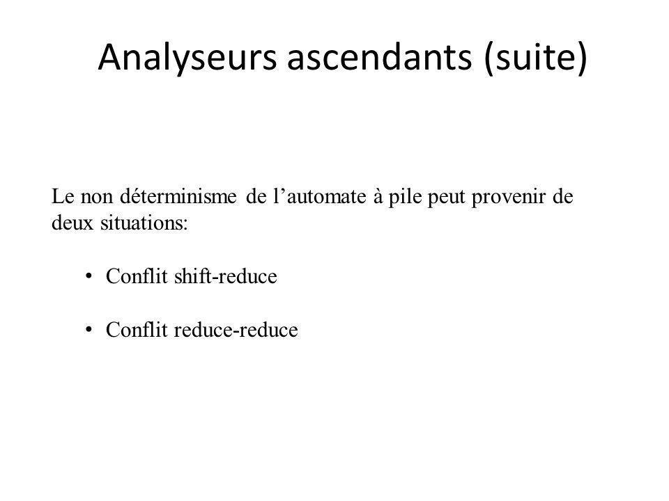 Analyseurs ascendants (suite) Le non déterminisme de lautomate à pile peut provenir de deux situations: Conflit shift-reduce Conflit reduce-reduce