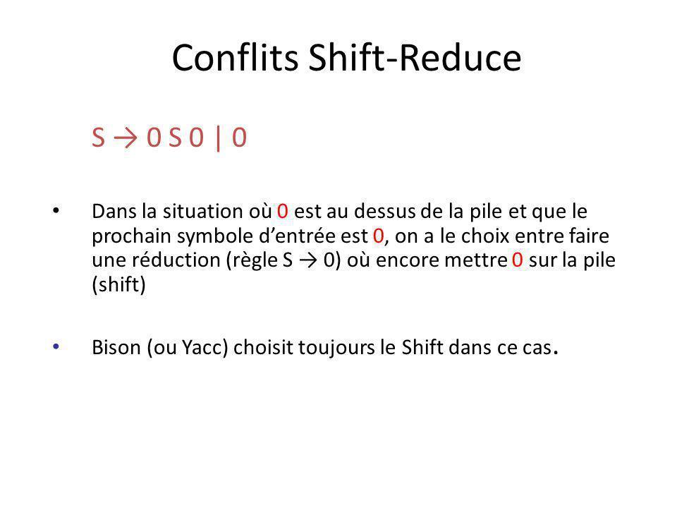 Conflits Shift-Reduce S 0 S 0 | 0 Dans la situation où 0 est au dessus de la pile et que le prochain symbole dentrée est 0, on a le choix entre faire