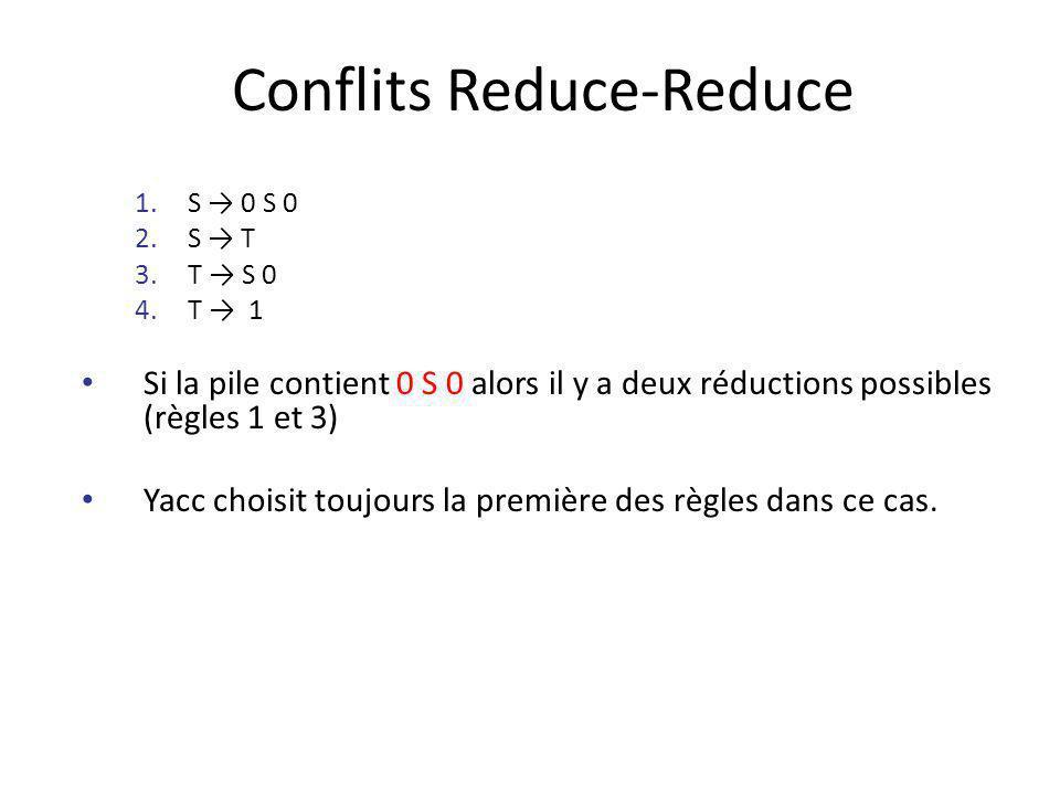 Conflits Reduce-Reduce 1.S 0 S 0 2.S T 3.T S 0 4.T 1 Si la pile contient 0 S 0 alors il y a deux réductions possibles (règles 1 et 3) Yacc choisit tou