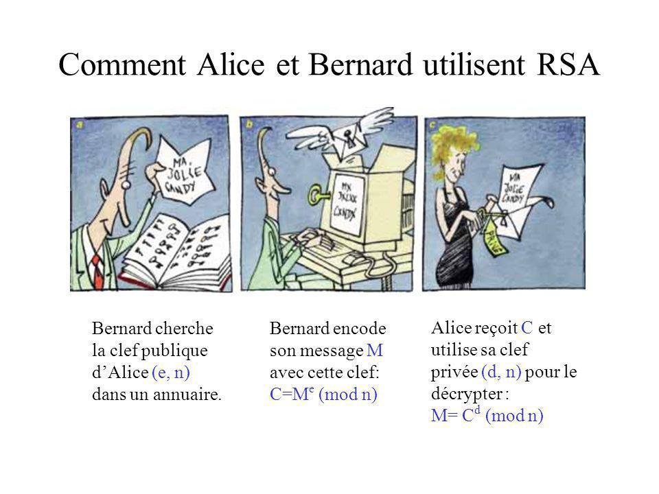 Comment Alice et Bernard utilisent RSA Bernard encode son message M avec cette clef: C=M e (mod n) Bernard cherche la clef publique dAlice (e, n) dans un annuaire.
