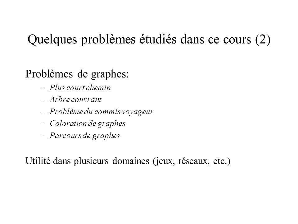 Quelques problèmes étudiés dans ce cours (2) Problèmes de graphes: –Plus court chemin –Arbre couvrant –Problème du commis voyageur –Coloration de graphes –Parcours de graphes Utilité dans plusieurs domaines (jeux, réseaux, etc.)