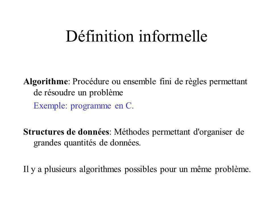 Définition informelle Algorithme: Procédure ou ensemble fini de règles permettant de résoudre un problème Exemple: programme en C.