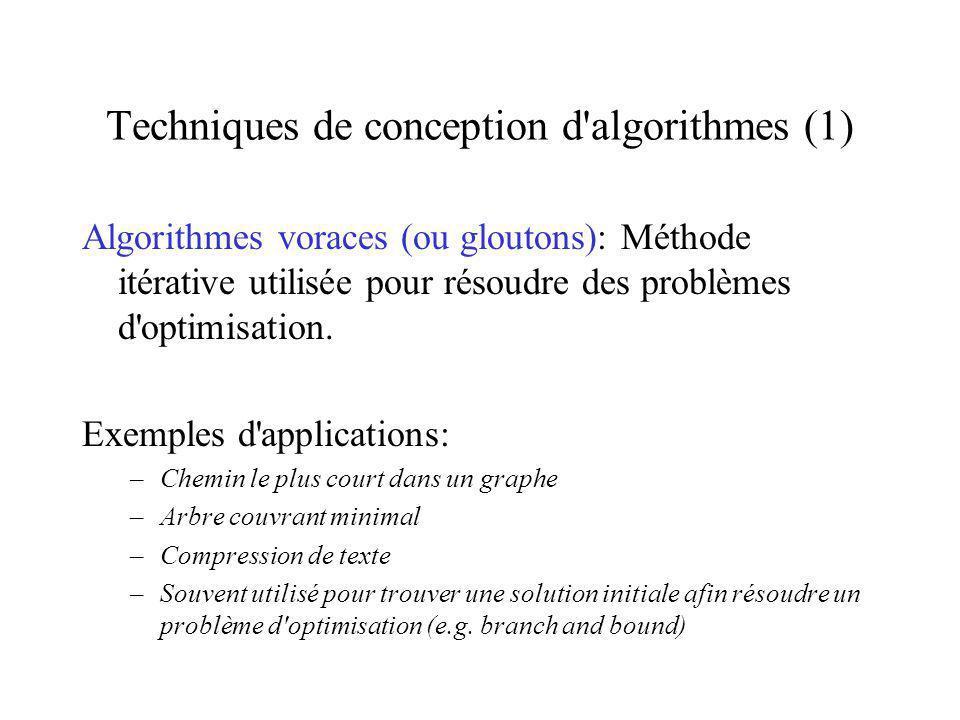 Techniques de conception d algorithmes (1) Algorithmes voraces (ou gloutons): Méthode itérative utilisée pour résoudre des problèmes d optimisation.