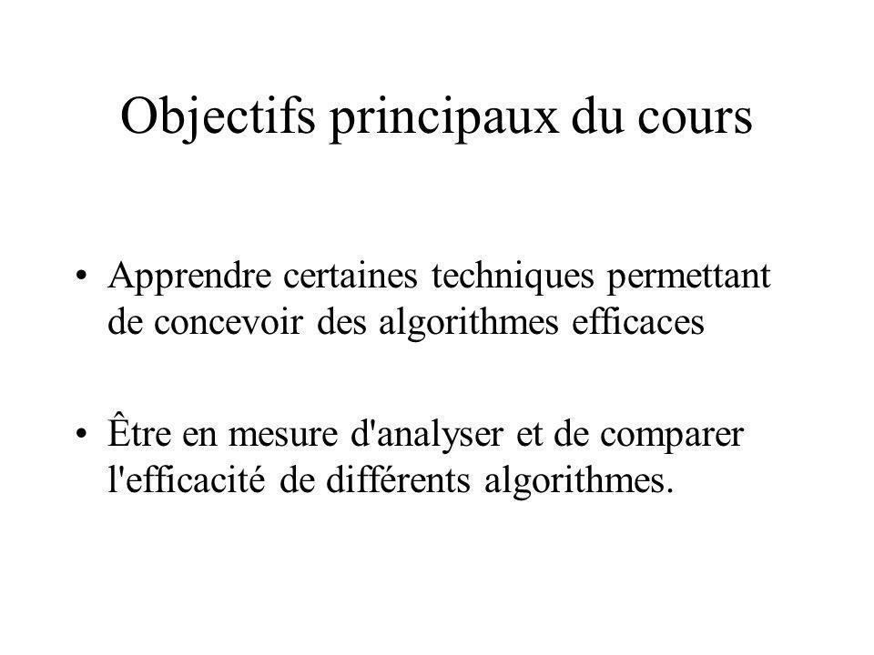 Objectifs principaux du cours Apprendre certaines techniques permettant de concevoir des algorithmes efficaces Être en mesure d analyser et de comparer l efficacité de différents algorithmes.