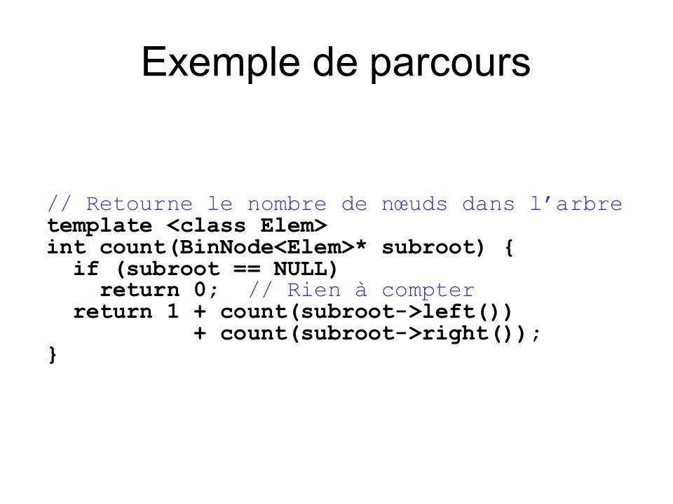 Exemple de parcours // Retourne le nombre de nœuds dans larbre template int count(BinNode * subroot) { if (subroot == NULL) return 0; // Rien à compte