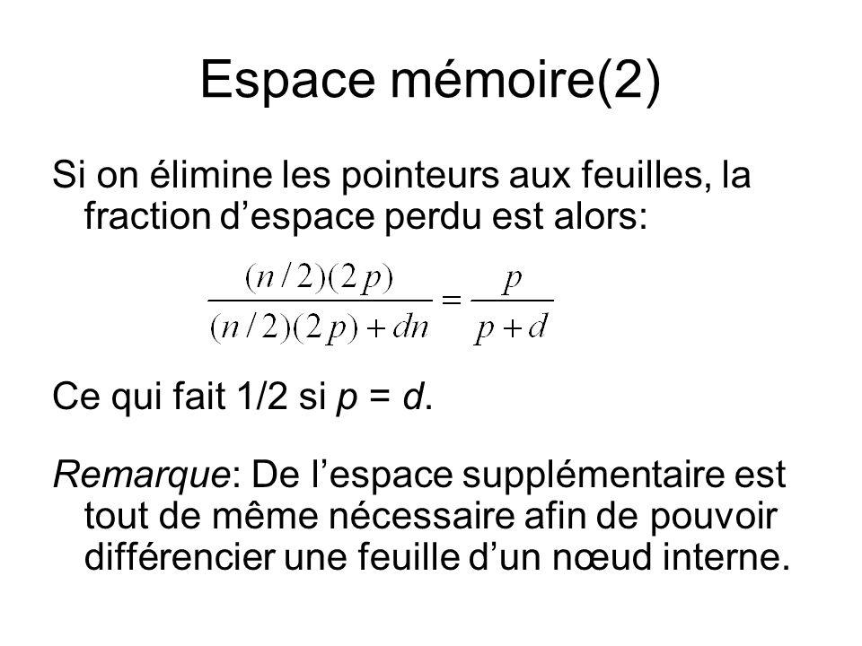 Espace mémoire(2) Si on élimine les pointeurs aux feuilles, la fraction despace perdu est alors: Ce qui fait 1/2 si p = d. Remarque: De lespace supplé