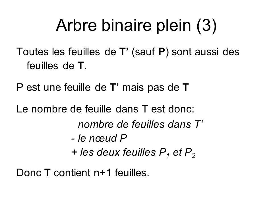 Arbre binaire plein (3) Toutes les feuilles de T (sauf P) sont aussi des feuilles de T. P est une feuille de T mais pas de T Le nombre de feuille dans
