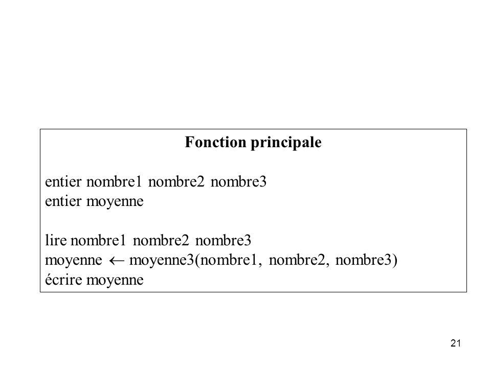 21 Fonction principale entier nombre1 nombre2 nombre3 entier moyenne lire nombre1 nombre2 nombre3 moyenne moyenne3(nombre1, nombre2, nombre3) écrire m