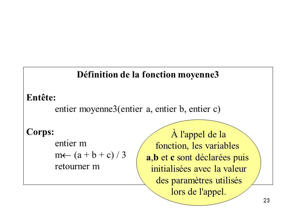 23 Définition de la fonction moyenne3 Entête: entier moyenne3(entier a, entier b, entier c) Corps: entier m m (a + b + c) / 3 retourner m À l'appel de