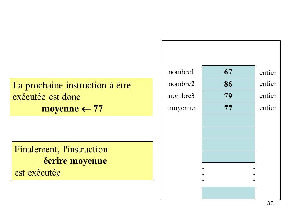 35 86............ 77 79 67 nombre1 nombre2 nombre3 moyenne entier La prochaine instruction à être exécutée est donc moyenne 77 Finalement, l'instructi
