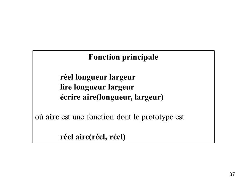 37 Fonction principale réel longueur largeur lire longueur largeur écrire aire(longueur, largeur) où aire est une fonction dont le prototype est réel