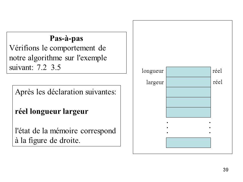 39 Pas-à-pas Vérifions le comportement de notre algorithme sur l'exemple suivant: 7.2 3.5 Après les déclaration suivantes: réel longueur largeur l'éta