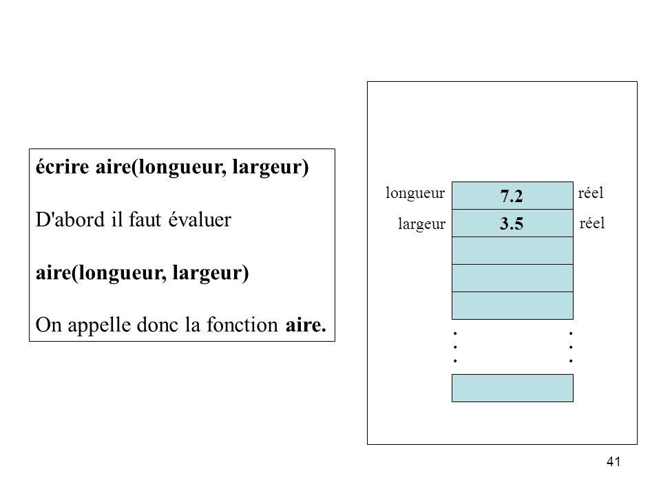 41 écrire aire(longueur, largeur) D'abord il faut évaluer aire(longueur, largeur) On appelle donc la fonction aire. 7.2 3.5............ longueur large