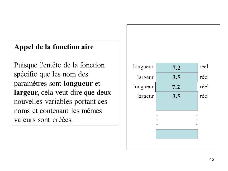 42 Appel de la fonction aire Puisque l'entête de la fonction spécifie que les nom des paramètres sont longueur et largeur, cela veut dire que deux nou