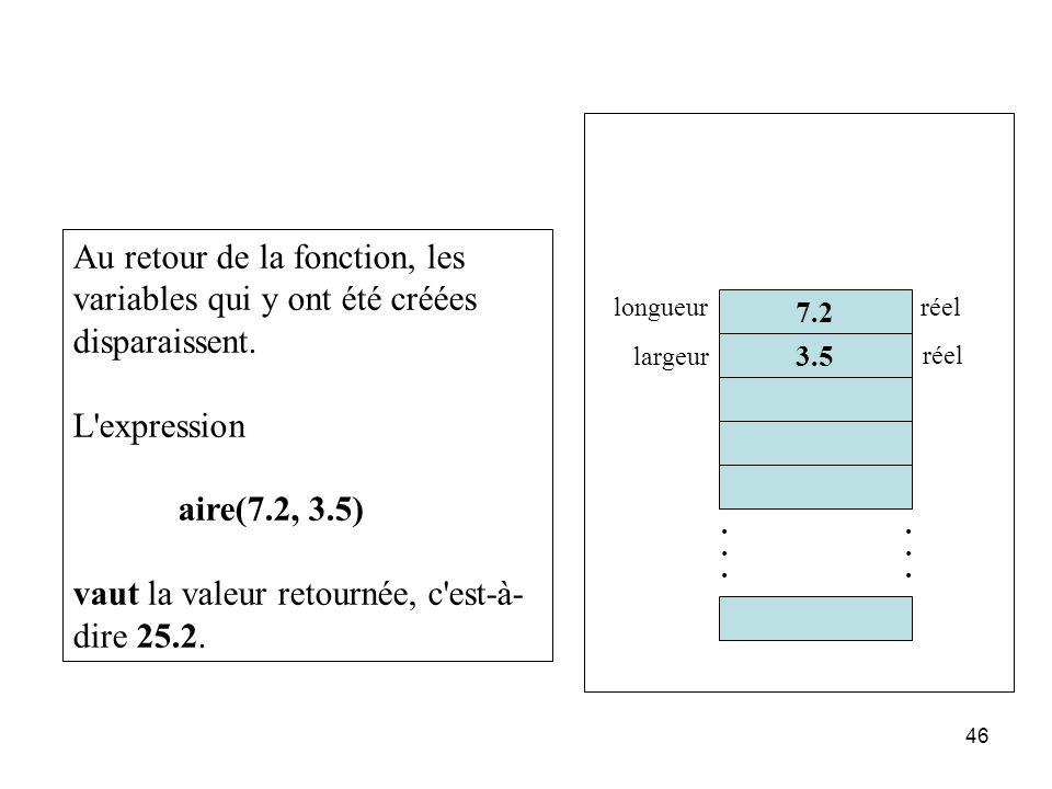 46 Au retour de la fonction, les variables qui y ont été créées disparaissent. L'expression aire(7.2, 3.5) vaut la valeur retournée, c'est-à- dire 25.