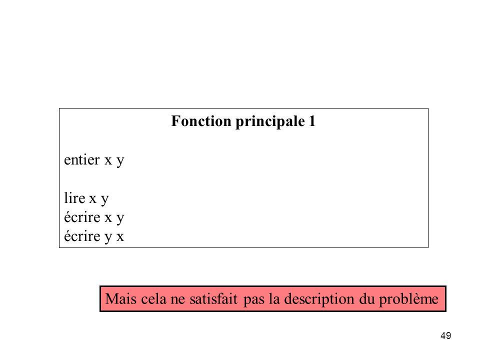 49 Fonction principale 1 entier x y lire x y écrire x y écrire y x Mais cela ne satisfait pas la description du problème