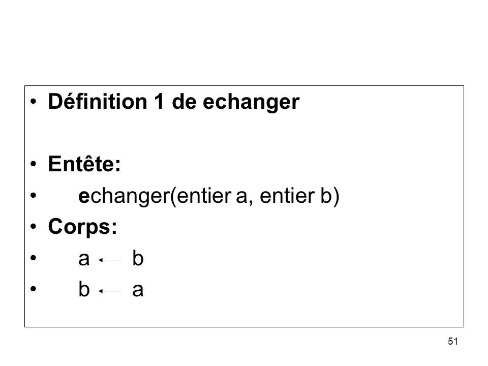 51 Définition 1 de echanger Entête: echanger(entier a, entier b) Corps: a b b a