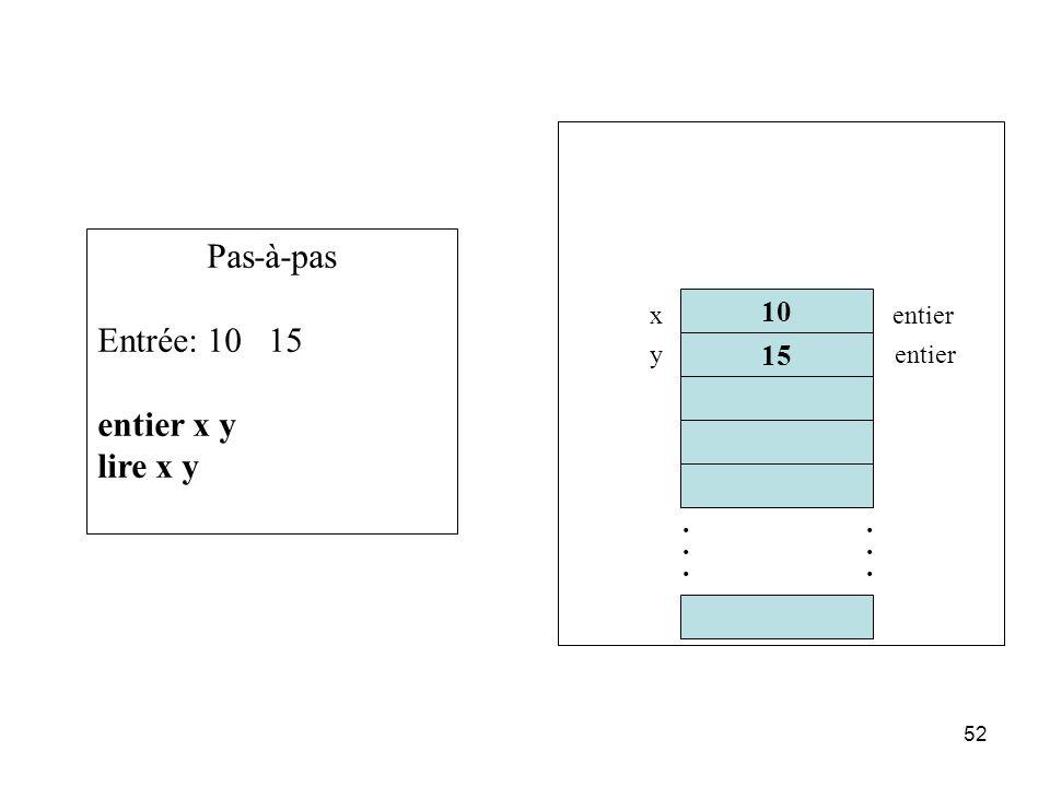 52 Pas-à-pas Entrée: 10 15 entier x y lire x y 10 15............ x y entier