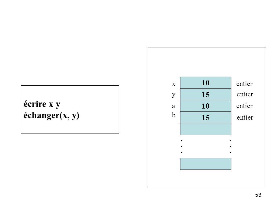 53 écrire x y échanger(x, y) 10 15............ x y entier a b