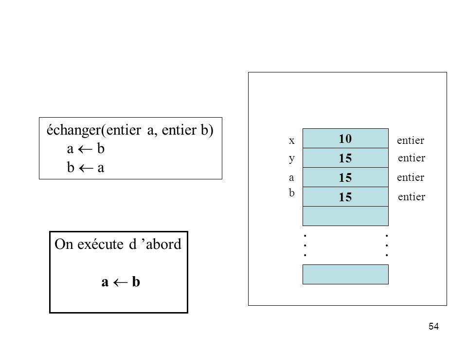 54 échanger(entier a, entier b) a b b a 10 15............ x y entier a b On exécute d abord a b