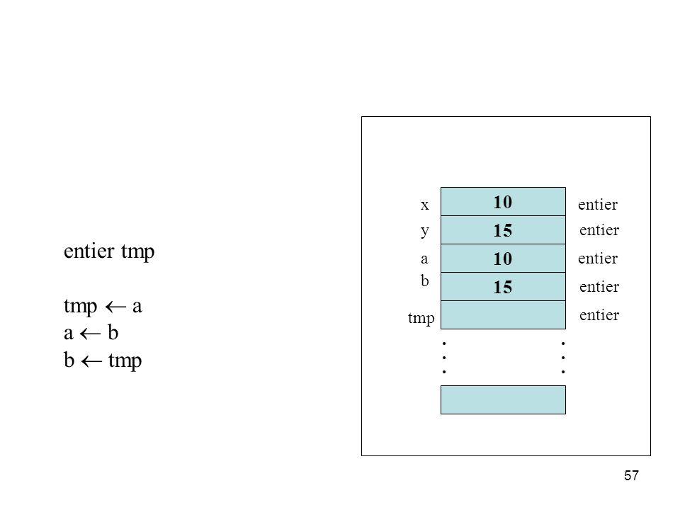 57 10 15............ x y entier a b tmp entier entier tmp tmp a a b b tmp