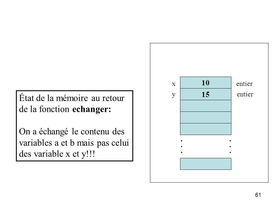 61 10 15............ x y entier État de la mémoire au retour de la fonction echanger: On a échangé le contenu des variables a et b mais pas celui des