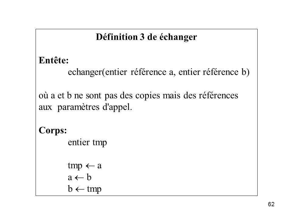 62 Définition 3 de échanger Entête: echanger(entier référence a, entier référence b) où a et b ne sont pas des copies mais des références aux paramètr
