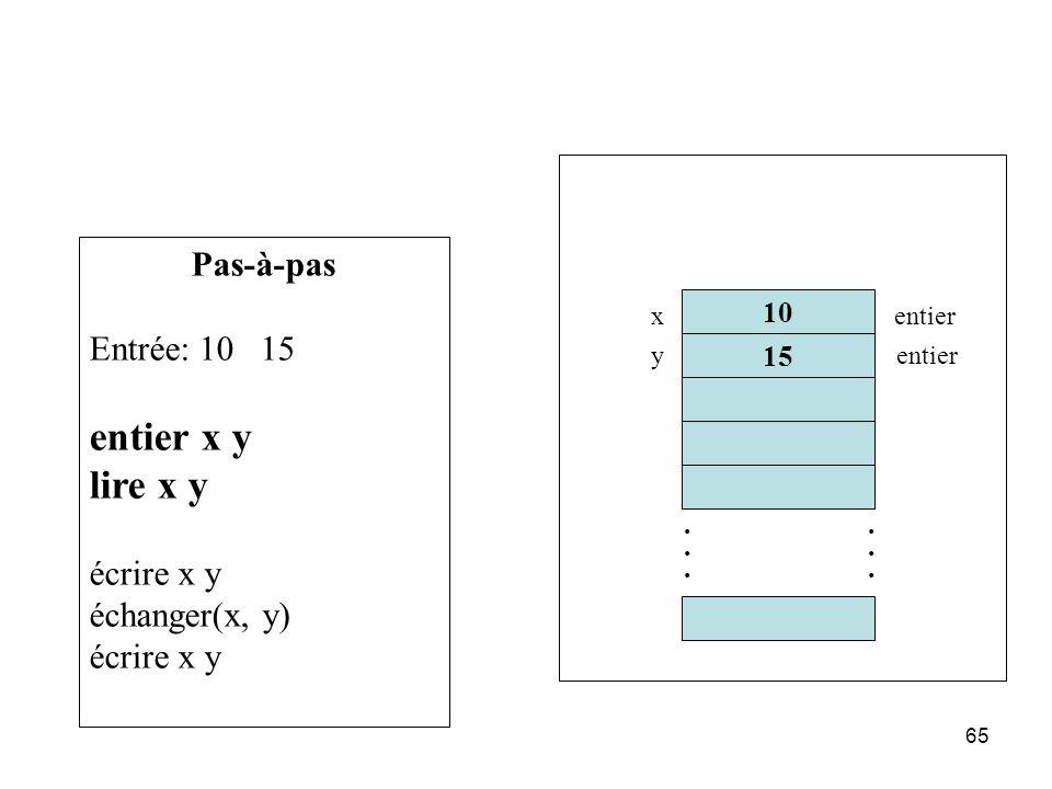 65 Pas-à-pas Entrée: 10 15 entier x y lire x y écrire x y échanger(x, y) écrire x y 10 15............ x y entier