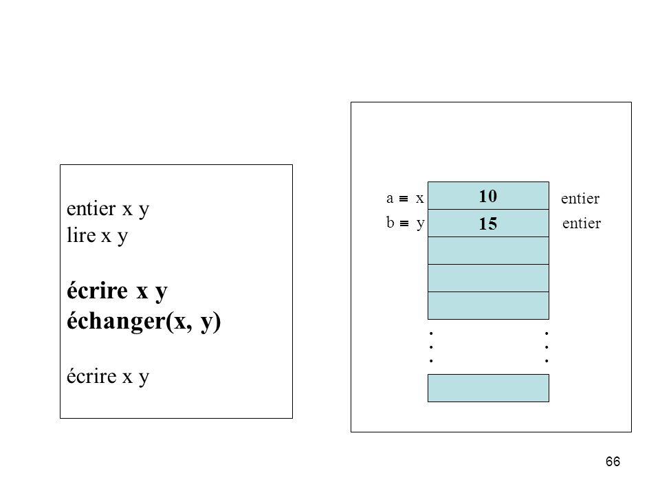 66 entier x y lire x y écrire x y échanger(x, y) écrire x y 10 15............ a x b y entier