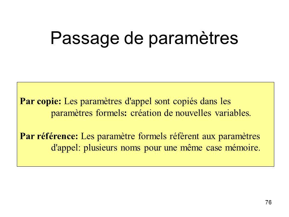 76 Passage de paramètres Par copie: Les paramètres d'appel sont copiés dans les paramètres formels: création de nouvelles variables. Par référence: Le