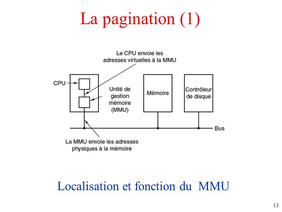 La pagination (1) Localisation et fonction du MMU 13