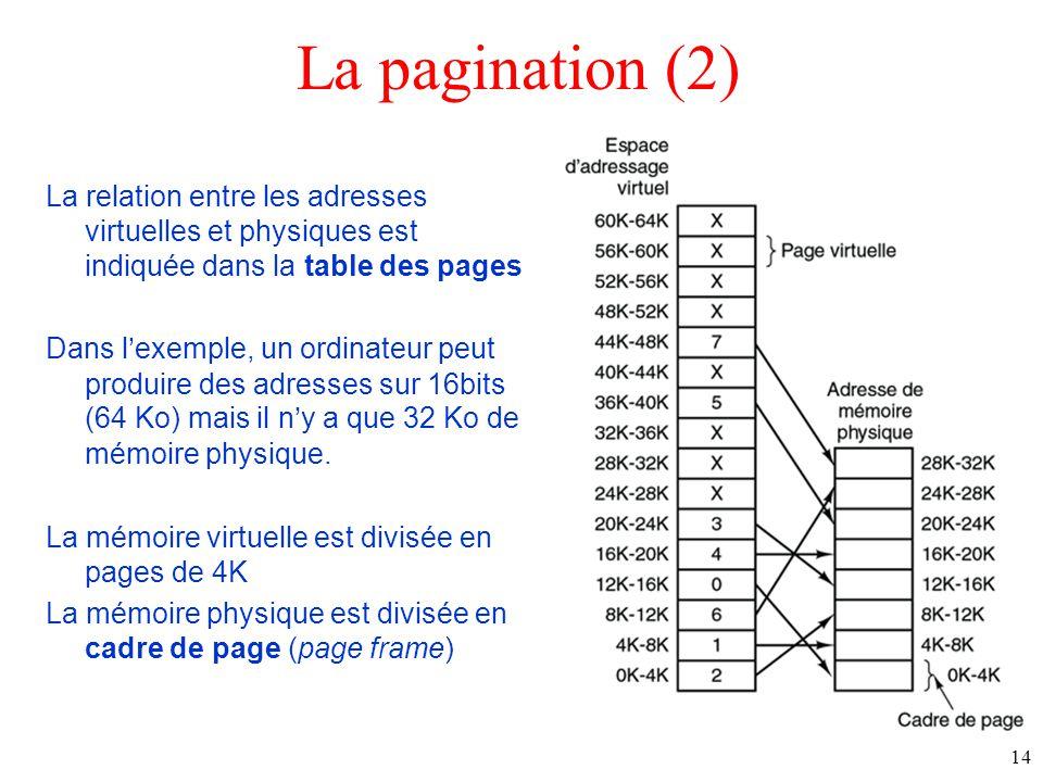 La pagination (2) La relation entre les adresses virtuelles et physiques est indiquée dans la table des pages Dans lexemple, un ordinateur peut produire des adresses sur 16bits (64 Ko) mais il ny a que 32 Ko de mémoire physique.