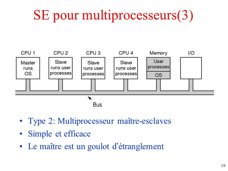 SE pour multiprocesseurs(3) Type 2: Multiprocesseur maître-esclaves Simple et efficace Le maître est un goulot détranglement Bus 19