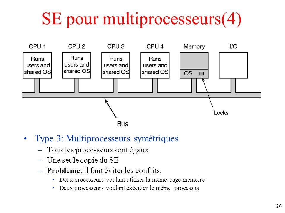 SE pour multiprocesseurs(4) Type 3: Multiprocesseurs symétriques –Tous les processeurs sont égaux –Une seule copie du SE –Problème: Il faut éviter les conflits.
