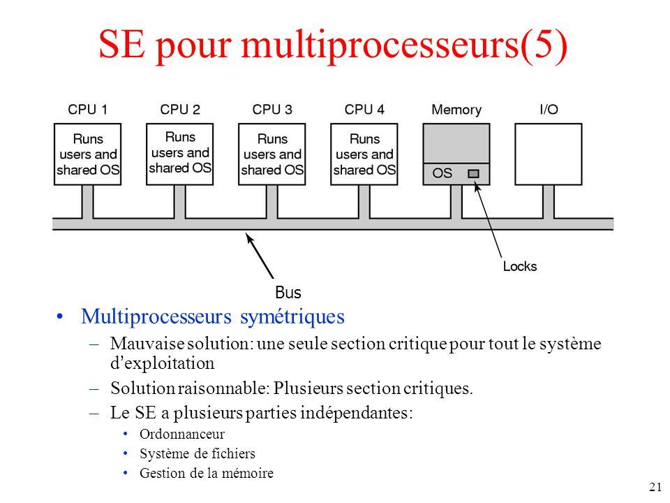SE pour multiprocesseurs(5) Multiprocesseurs symétriques –Mauvaise solution: une seule section critique pour tout le système dexploitation –Solution raisonnable: Plusieurs section critiques.