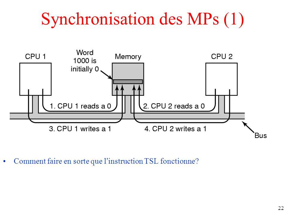 Synchronisation des MPs (1) Comment faire en sorte que linstruction TSL fonctionne? 22