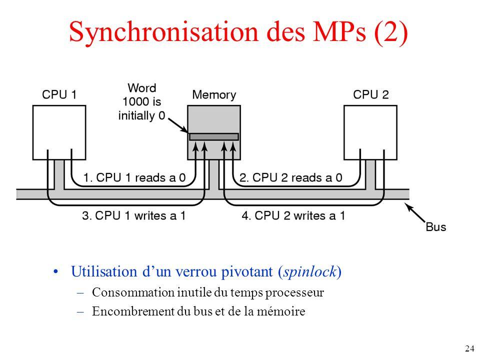 Synchronisation des MPs (2) Utilisation dun verrou pivotant (spinlock) –Consommation inutile du temps processeur –Encombrement du bus et de la mémoire 24