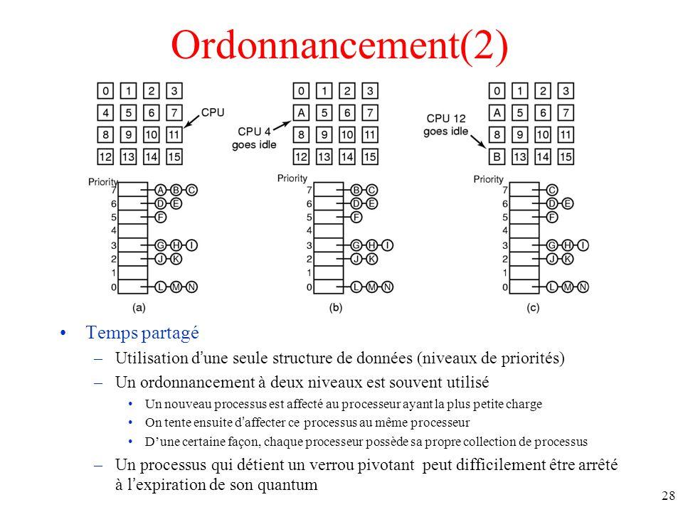 Ordonnancement(2) Temps partagé –Utilisation dune seule structure de données (niveaux de priorités) –Un ordonnancement à deux niveaux est souvent utilisé Un nouveau processus est affecté au processeur ayant la plus petite charge On tente ensuite daffecter ce processus au même processeur Dune certaine façon, chaque processeur possède sa propre collection de processus –Un processus qui détient un verrou pivotant peut difficilement être arrêté à lexpiration de son quantum 28