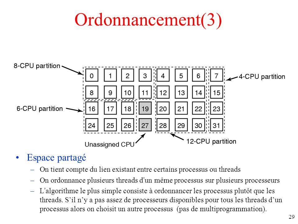 Ordonnancement(3) Espace partagé –On tient compte du lien existant entre certains processus ou threads –On ordonnance plusieurs threads dun même processus sur plusieurs processeurs –Lalgorithme le plus simple consiste à ordonnancer les processus plutôt que les threads.