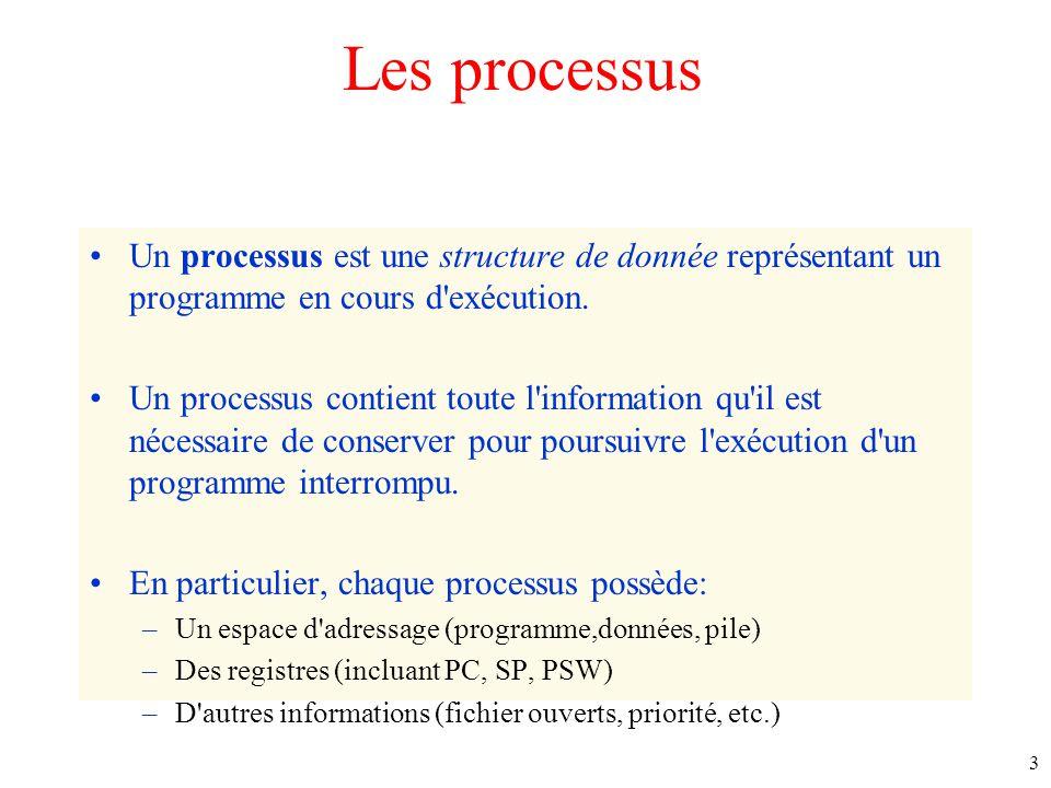 Les processus Un processus est une structure de donnée représentant un programme en cours d exécution.