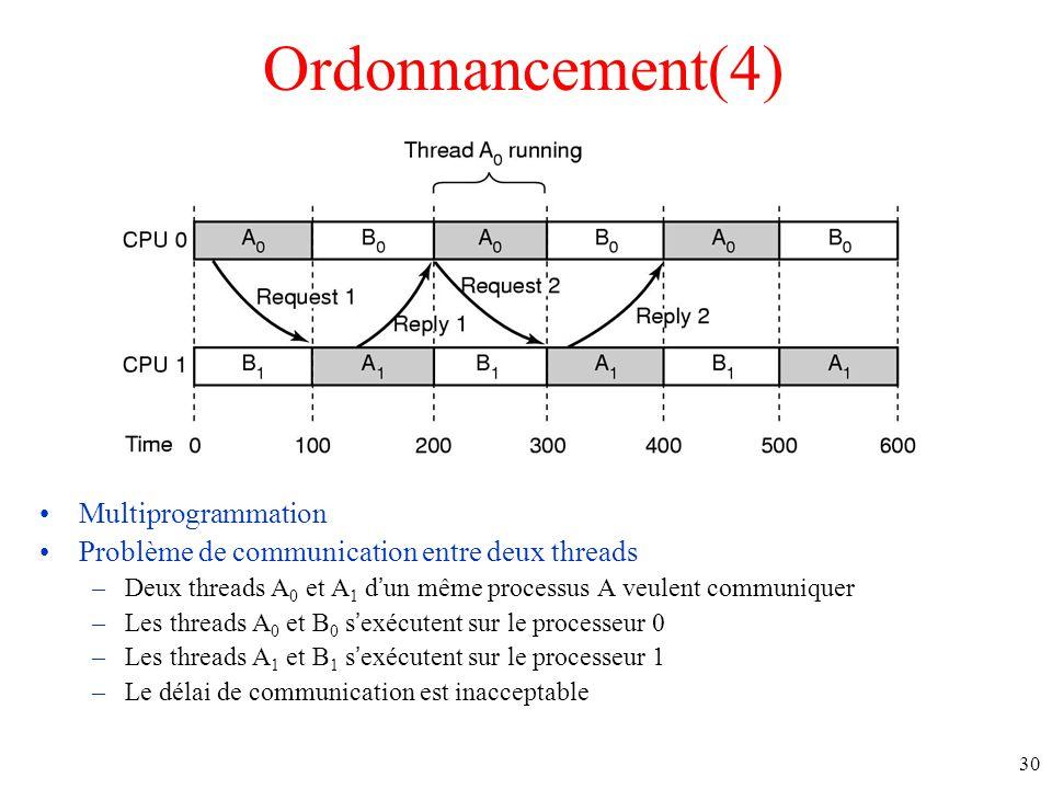 Ordonnancement(4) Multiprogrammation Problème de communication entre deux threads –Deux threads A 0 et A 1 dun même processus A veulent communiquer –Les threads A 0 et B 0 sexécutent sur le processeur 0 –Les threads A 1 et B 1 sexécutent sur le processeur 1 –Le délai de communication est inacceptable 30