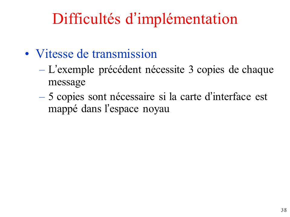 Difficultés dimplémentation Vitesse de transmission –Lexemple précédent nécessite 3 copies de chaque message –5 copies sont nécessaire si la carte dinterface est mappé dans lespace noyau 38