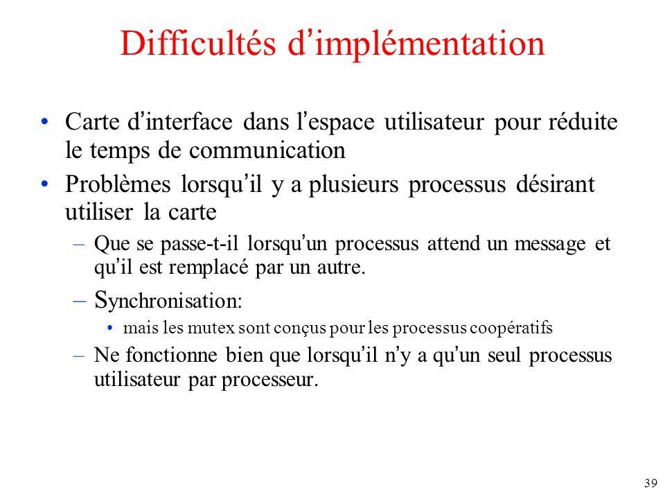 Difficultés dimplémentation Carte dinterface dans lespace utilisateur pour réduite le temps de communication Problèmes lorsquil y a plusieurs processus désirant utiliser la carte –Que se passe-t-il lorsquun processus attend un message et quil est remplacé par un autre.