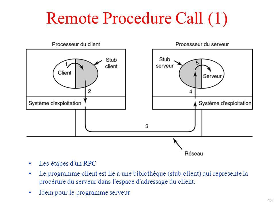 Remote Procedure Call (1) Les étapes dun RPC Le programme client est lié à une bibiothèque (stub client) qui représente la procérure du serveur dans lespace dadressage du client.