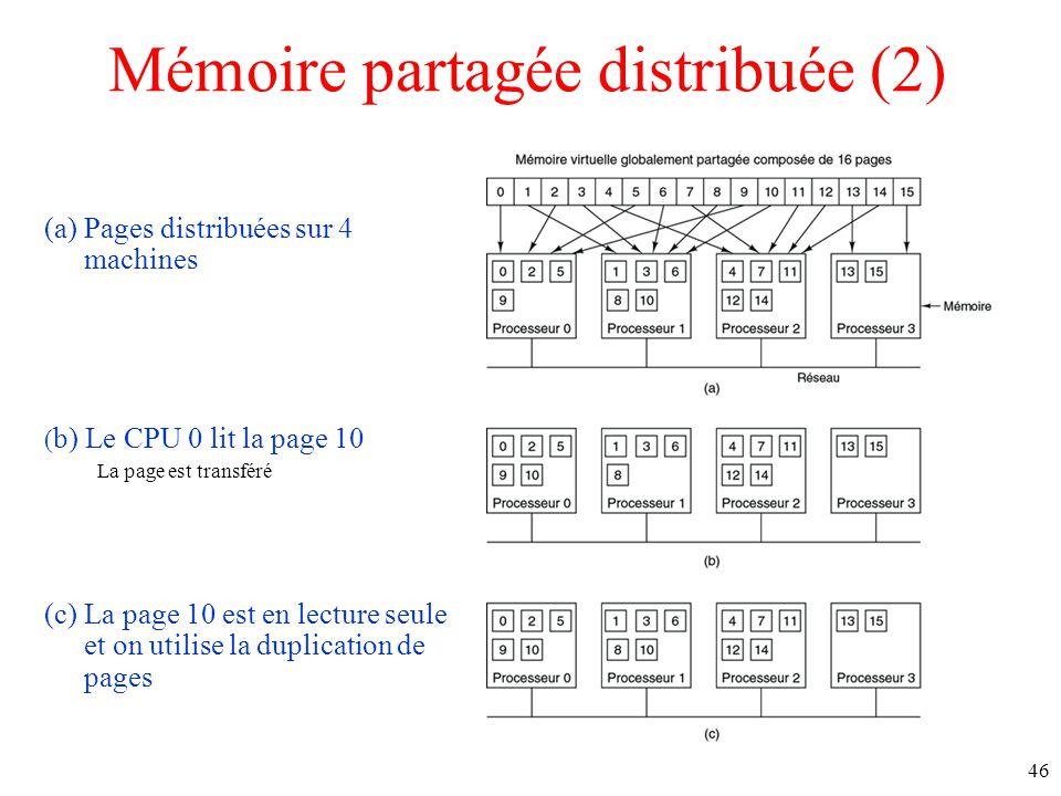 Mémoire partagée distribuée (2) (a) Pages distribuées sur 4 machines ( b) Le CPU 0 lit la page 10 La page est transféré (c) La page 10 est en lecture seule et on utilise la duplication de pages 46