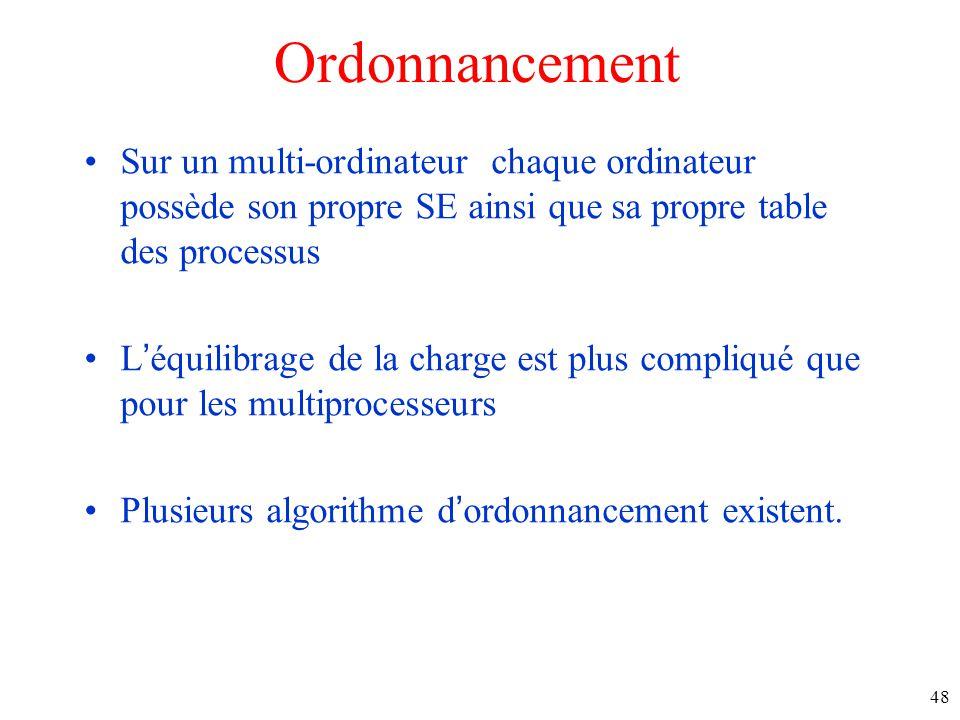 Ordonnancement Sur un multi-ordinateur chaque ordinateur possède son propre SE ainsi que sa propre table des processus Léquilibrage de la charge est plus compliqué que pour les multiprocesseurs Plusieurs algorithme dordonnancement existent.