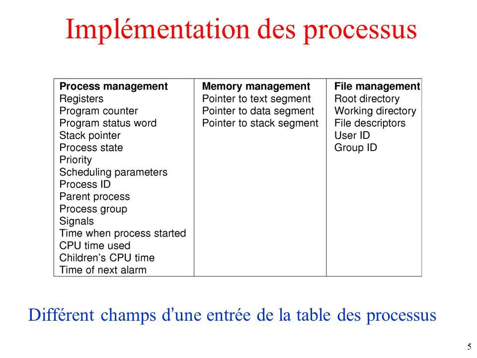 5 Implémentation des processus Différent champs dune entrée de la table des processus
