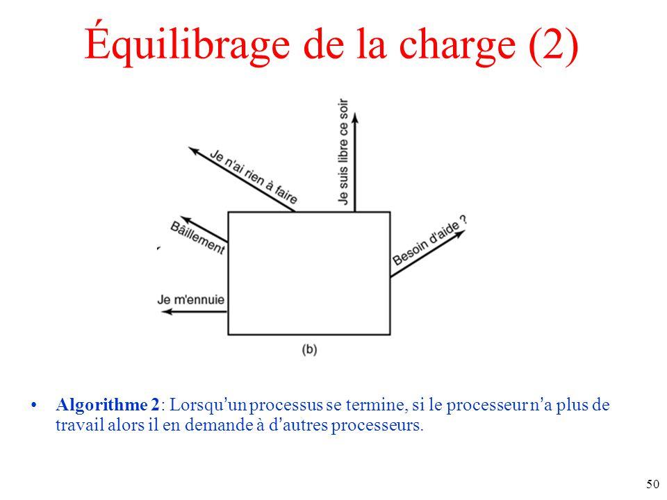 Équilibrage de la charge (2) Algorithme 2: Lorsquun processus se termine, si le processeur na plus de travail alors il en demande à dautres processeurs.
