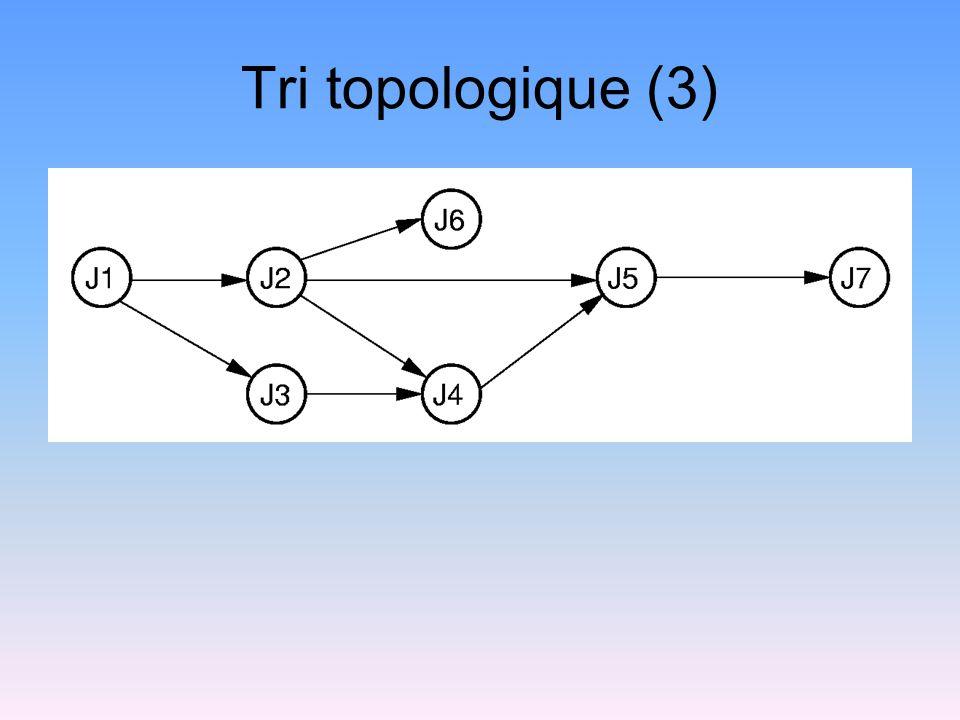 Tri topologique (3)