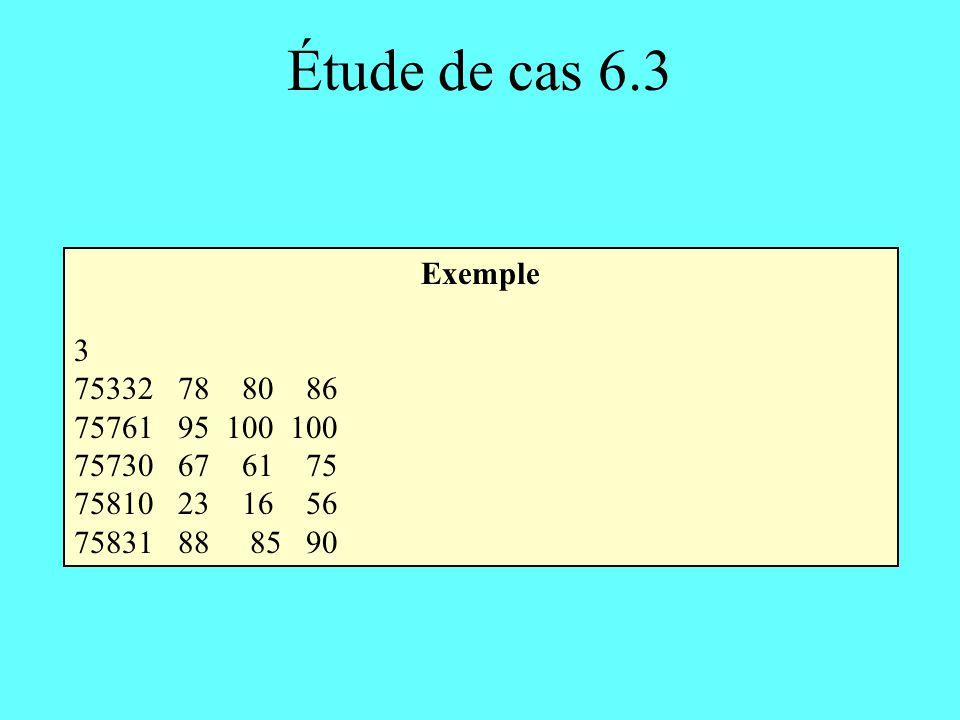 Étude de cas 6.3 Exemple 3 75332 78 80 86 75761 95 100 100 75730 67 61 75 75810 23 16 56 75831 88 85 90